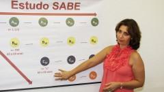 Projeto SABE – FSP